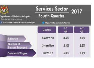 services-q4
