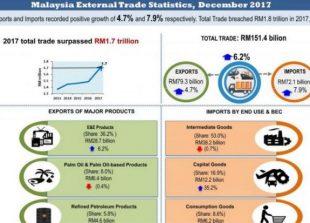 trade-data