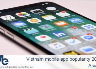 Vietnam mobile app popularity 2020 - Asia Plus Inc