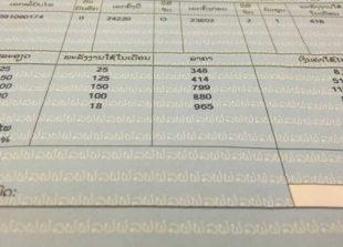 elecricity-rate-increase-in-Laos-696x364
